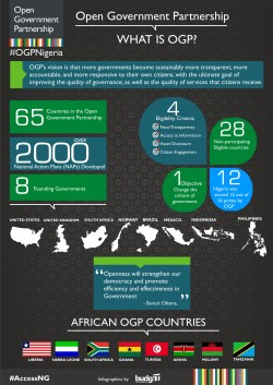 ogp infographics26